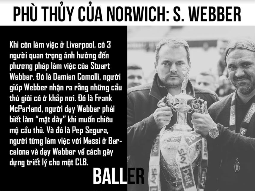 Giám đốc thể thao Stuart Webber người hồi sinh Norwich City