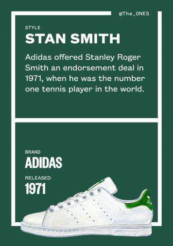 giay Adidas Stan Smith