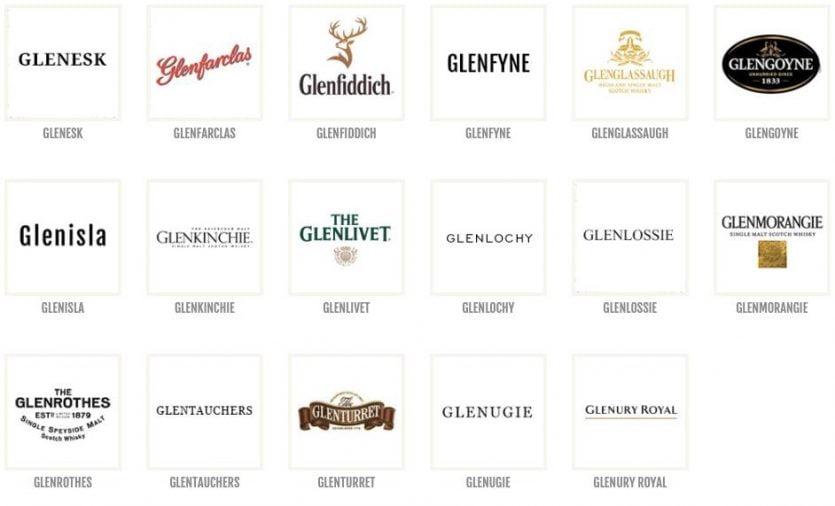 Ý nghĩa của tiền tố GLEN trong tên rượu Scotch Malt Whisky