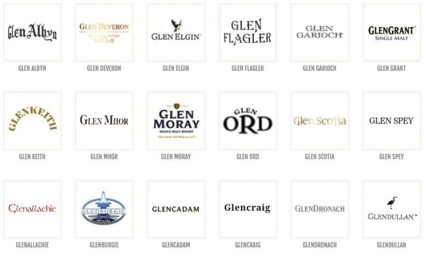 Tại sao các thương hiệu rượu Whisky thường có chữ Glen