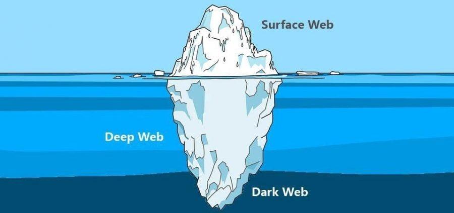dark web la gì