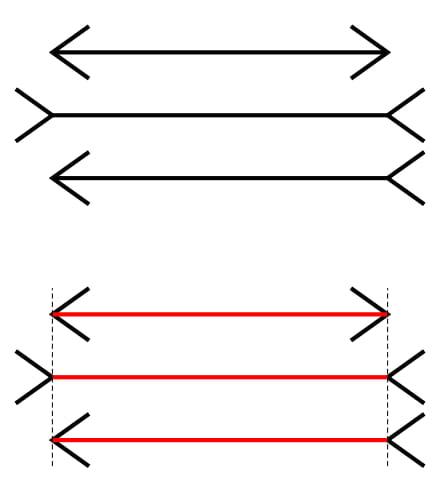 hiệu ứng Franz Muller-Lyer