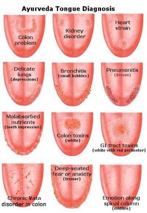 quan sát lưỡi để phát hiện dấu hiệu bệnh tật